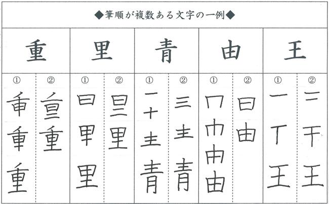 2つ以上筆順がある漢字