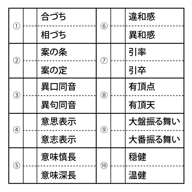 正しい漢字はどれでしょう(問題編)