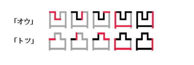凸凹の筆順